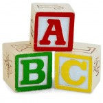 ABCs of Residency Personal Statements